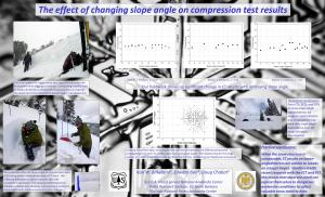 2014 ISSW CT Slope Angle Poster