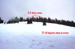 Bridger Range Natural Avalanche