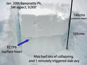 Snowpit on Baronette