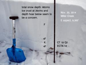 Cooke City Snowpack Layering