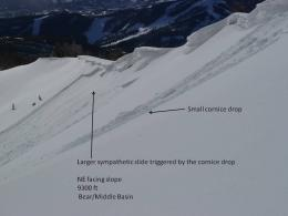 Sympathetic Slide - Middle/Bear Basin
