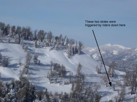 Beaver Creek Avalanches | Gallatin National Forest Avalanche Center